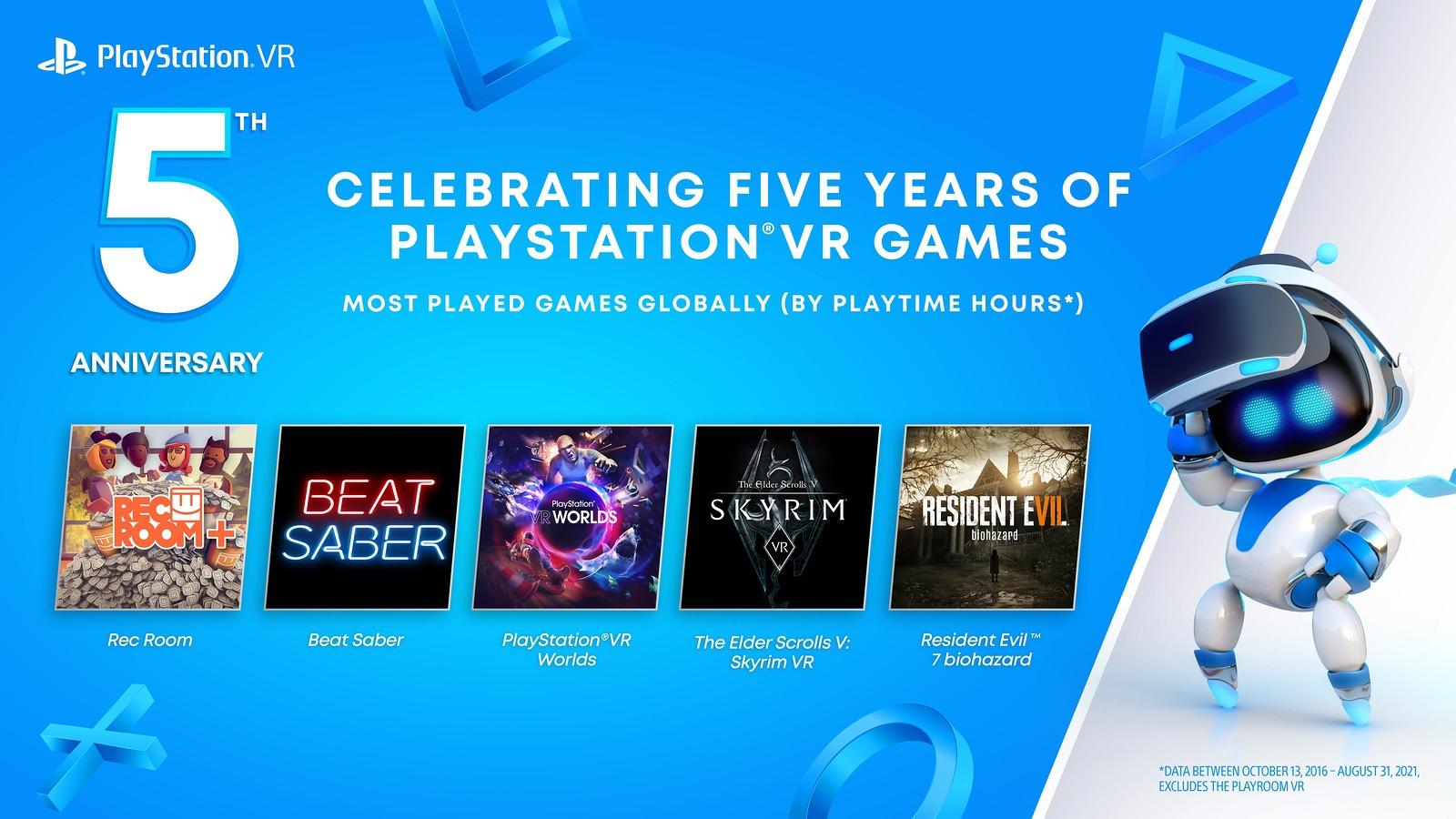 Ровно 5 лет назад Sony выпустила PS VR
