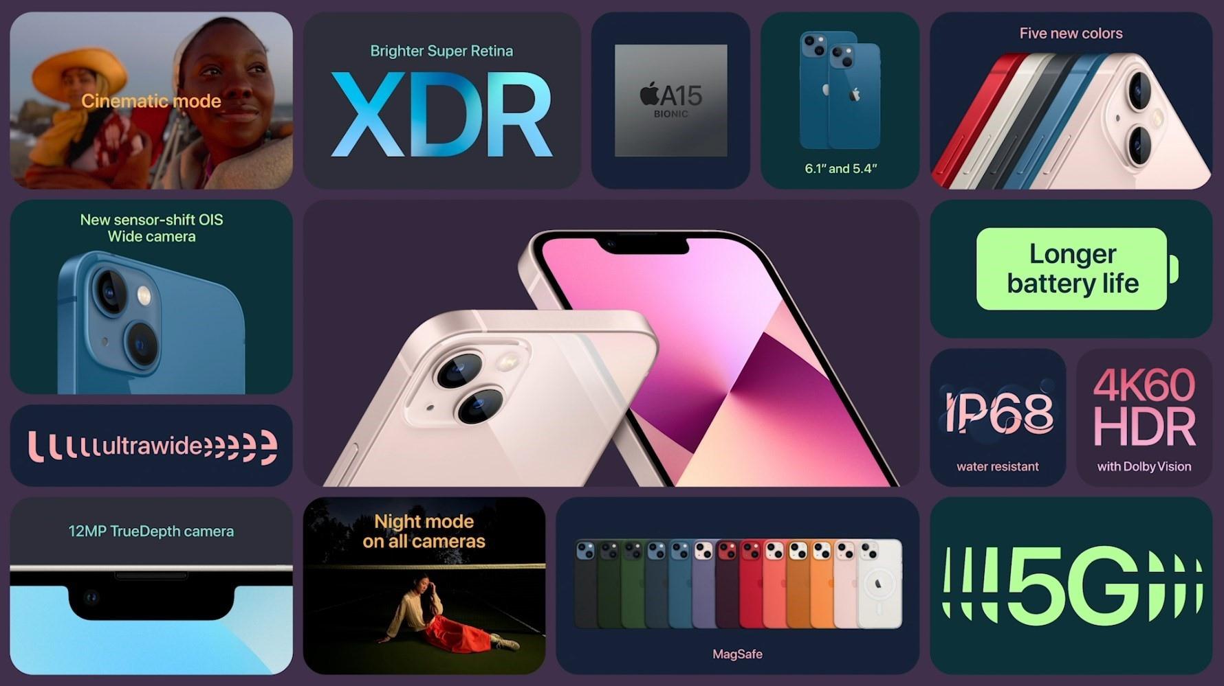 Показали iPhone 13 и iPhone 13 Mini – монобровь подстригли