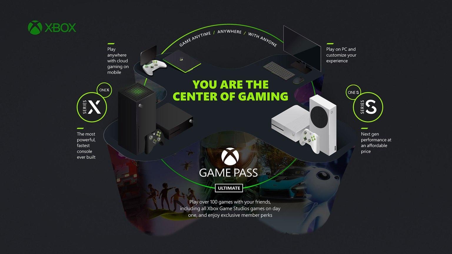 Фил Спенсер и генеральный директор Microsoft Сатья Наделла рассказали о будущем развитии Xbox