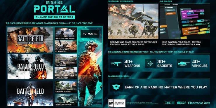 Раньше времени СМИ опубликовали подробности второго режима Battlefield 2042