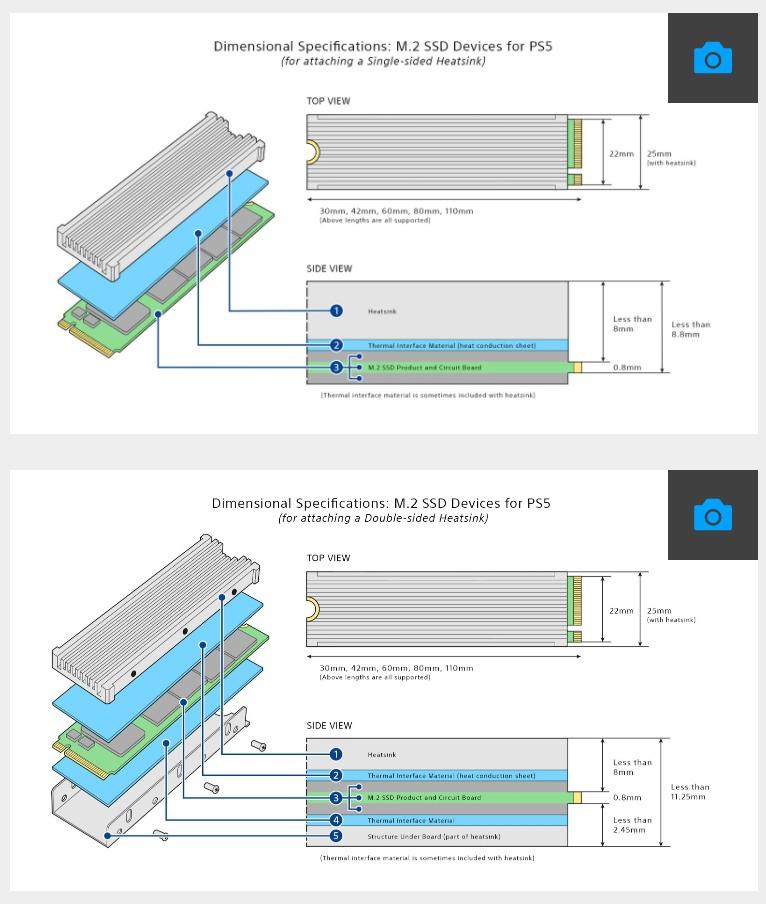 Sony объявила, что поддержка сторонних M.2 SSD для PS5 появится в следующем крупном обновлении консоли