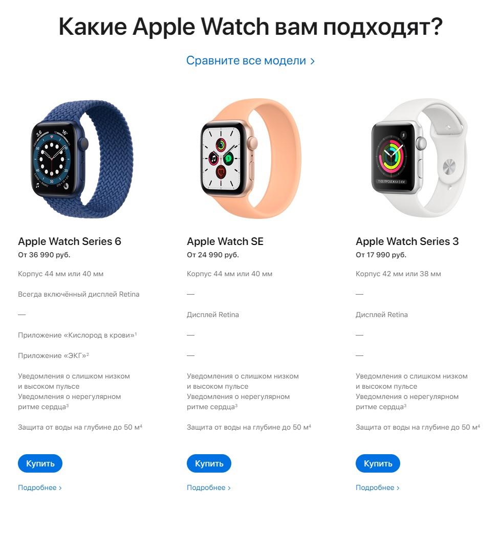 Обновленные цены на устройства Apple в России