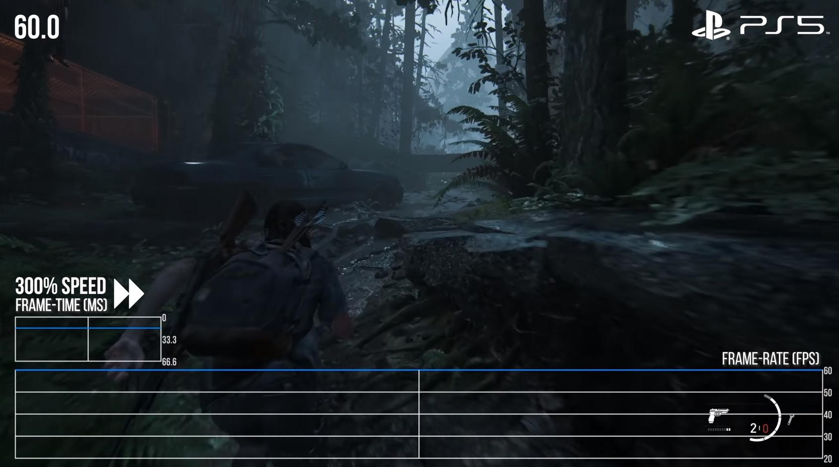 Технический анализ патча для The Last of Us Part 2 на PS5 с поддержкой 60 FPS от Digital Foundry