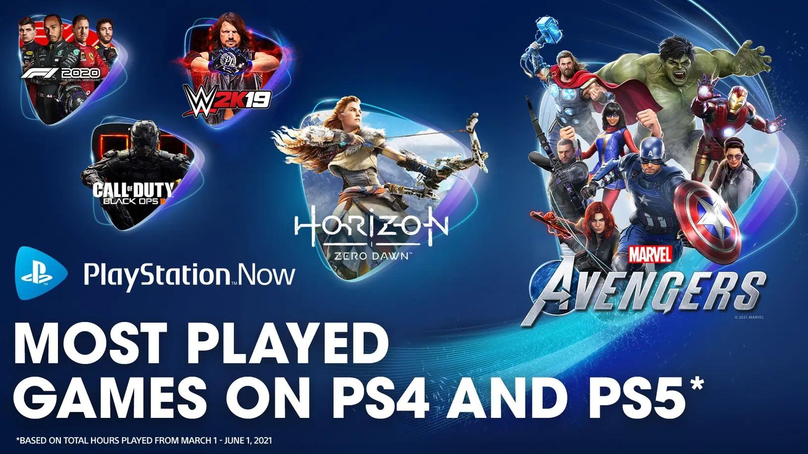 Sony опубликовала список самых популярных игр по подписке PS Now за первую половину года